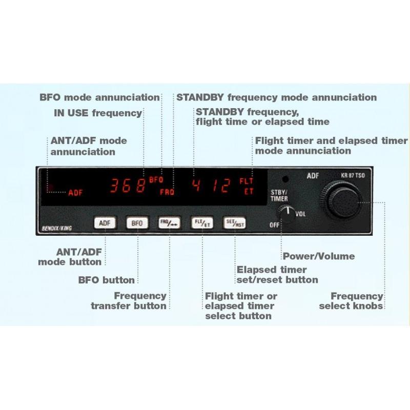 Bendix/King KR87 ADF System (KR87/KI227/KA44B)