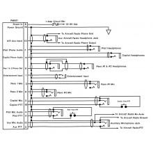Wiring Harness, ICS