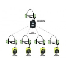 David Clark Wireless DECT Mobile Intercom System